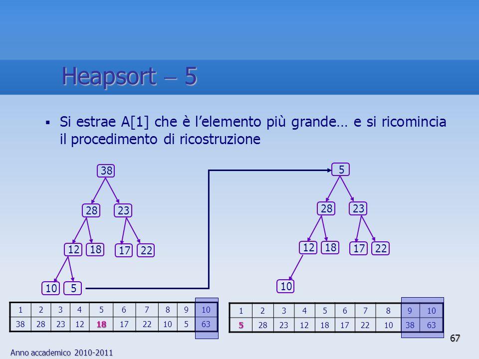 Heapsort  5 Si estrae A[1] che è l'elemento più grande… e si ricomincia il procedimento di ricostruzione.